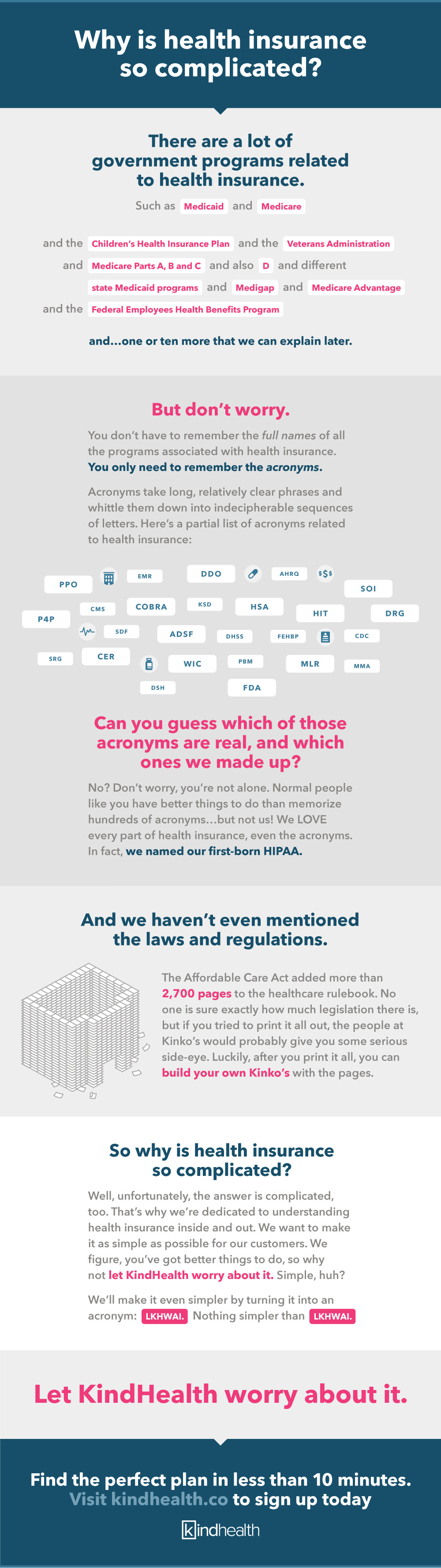 Infographic – Why Is Health Insurance So Complicated 02